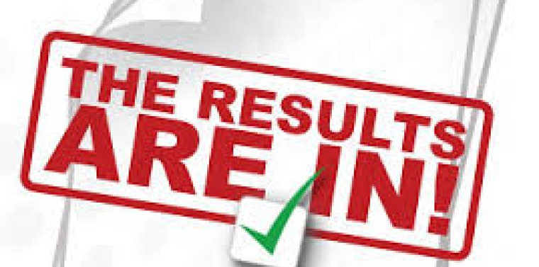 The Results Are In Ritchie Releases Findings From
